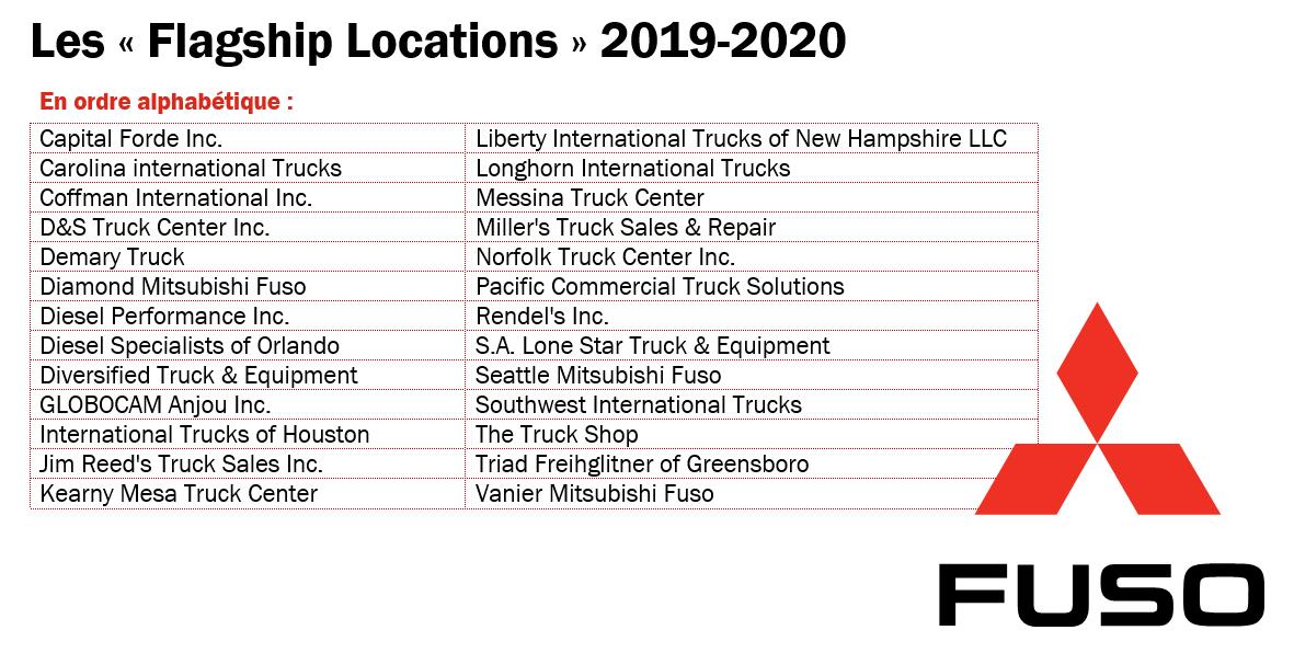 Tableau des FlagshipLocations FUSO 2019-2020